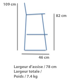 Dimensions of high stool bar